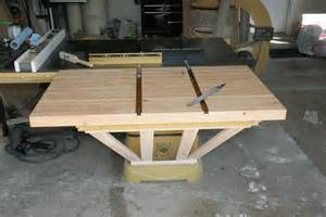 Table Saw Outfeed Table by Custom Table Saw Outfeed Table Pocket Holes N Biscuits