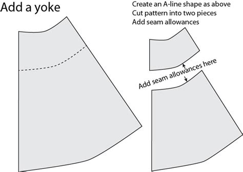 pattern drafting yokes how to make simple skirt variations to your basic pattern