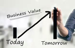 Business Valuation by Increasing Your Business Value Before A Sale The Resourceful Ceo