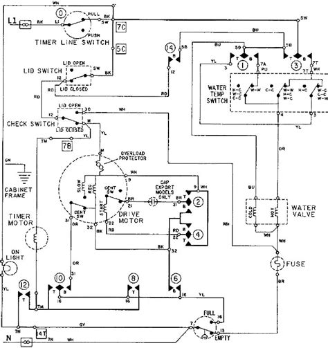 washing machine schematic diagram wire diagram wiring