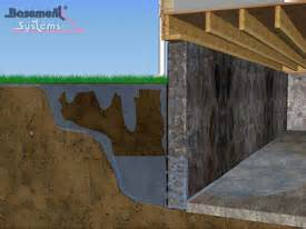 water coming through basement wall basement wall and basement floor types what type of basement do you