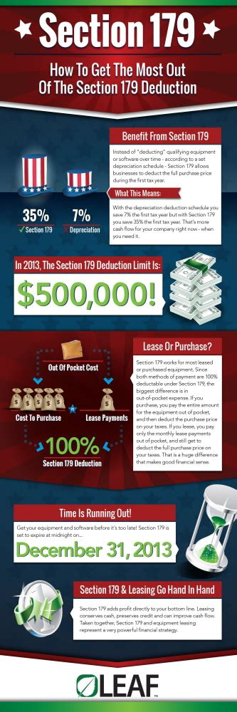section 179 deductions section 179 tax deduction promotion by tom homer jr at