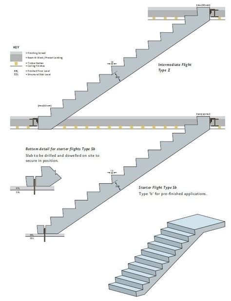 layout full height 15 best images about hawaii staircase on pinterest retro