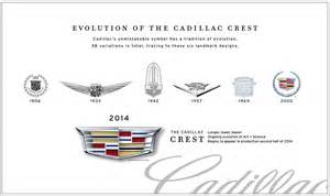 Cadillac Origin Of Name Cadillac Logo Design History And Evolution