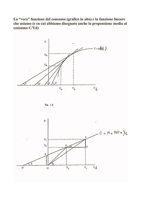 dispensa macroeconomia dimostrazione moltiplicatore dispense
