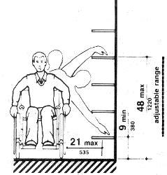 Distance Between Closet Rod And Shelf by Adaag Figure 38a