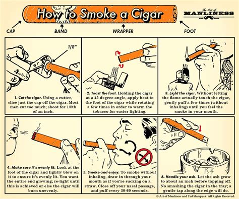 How To Properly Light A Cigar by How To Smoke A Cigar The Of Manliness