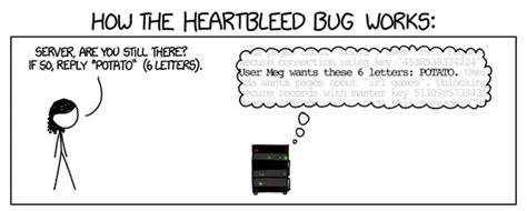heartbleed tutorial hack heartbleed tutorial full tutorial and explanation cve