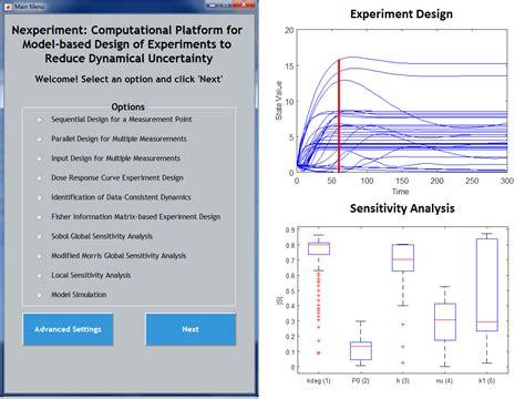 experiment design matlab nexperiment computational platform for model based design