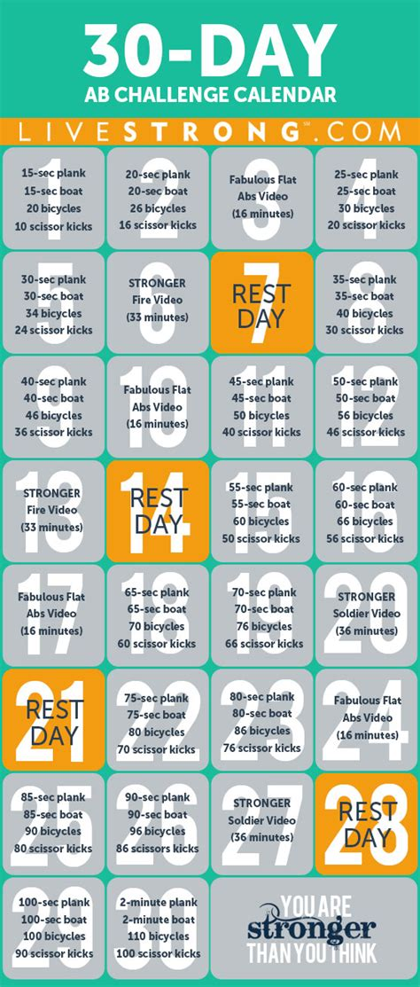 24 day ab challenge results24 day abs challenge 30 day ab challenge livestrong