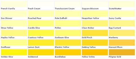 yellow paint sles lowes paint color chart 28 images choose your savings