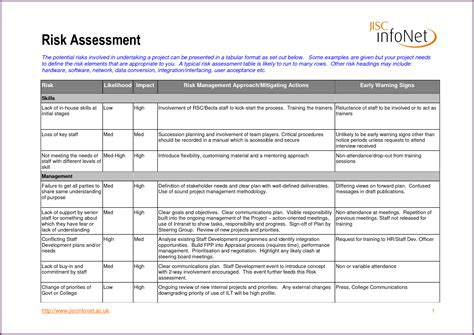 risk assessment template risk assessment template madinbelgrade