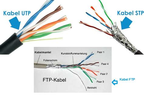 Kabel Cable Lan Network Howell Cat 6 Jaringan 10 Meter Murah 18 jenis jenis kabel jaringan komputer fungsi dan