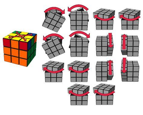 tutorial cubo rubik paso a paso paso 6 colocaci 243 n de los v 233 tices en la capa inferior