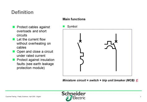 schematic symbol circuit breakers breaker with thermal