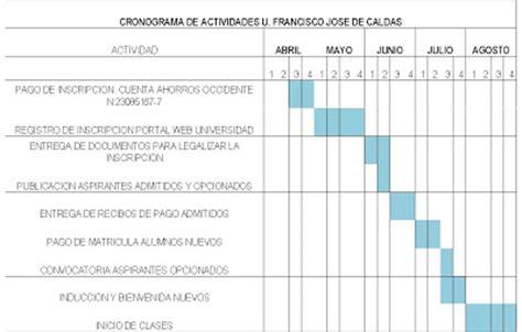 Calendario U Distrital 70014 Ejecucion Diana Acu 209 A Fisico Cronograma De