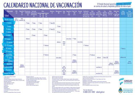 calendario de vacunacion wwwaventurarnet63net vacunas y calendario de vacunaci 243 n