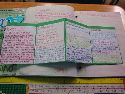 s room summary 17 best images about summarization on accordion book texts and social studies
