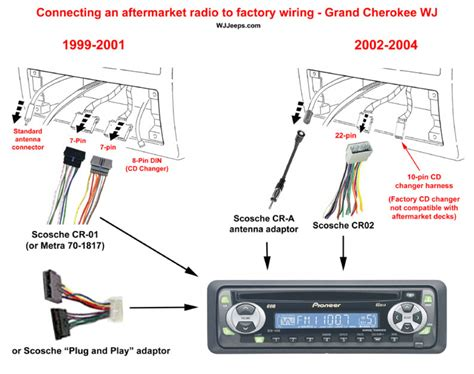 car radio stereo wire wiring harness to factory wiring