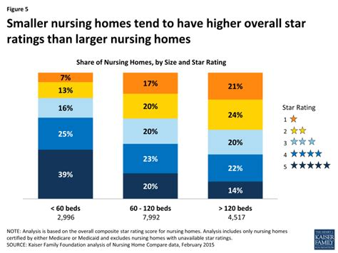home health medicare news 1 in 3 nursing homes receives
