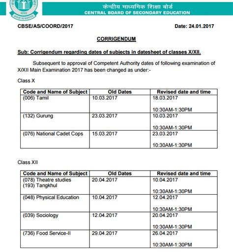Mba Entrance Exams 2017 18 Dates by Cbse 12th Time Table 2018 Cbse Xii Class Time Table 2018