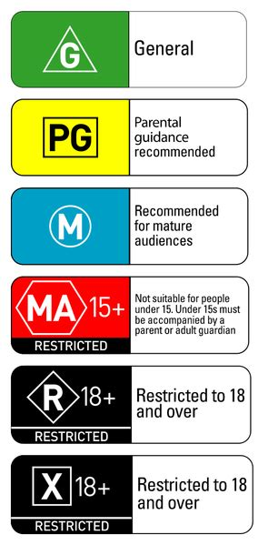 parental rating and classifications office of the esafety