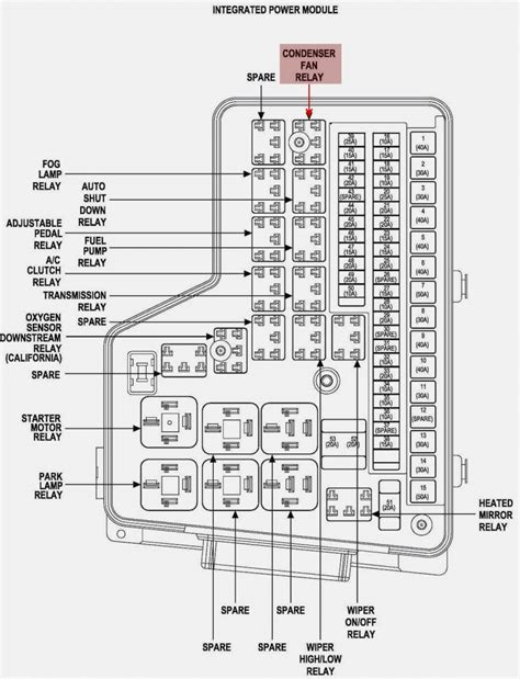 1998 dodge ram 1500 fuse box location wiring diagrams