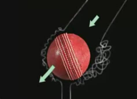 reverse swing ball dynamics of bowling on emaze