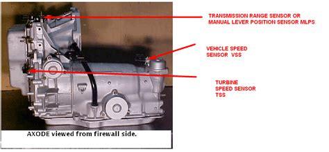 transmission control 2001 ford windstar transmission control where can i locate the transmission sensors on a 1999 ford windstar