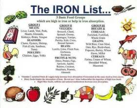 25 best ideas about foods with high iron on iron foods iron foods list and high