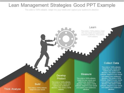 lean layout ppt lean management strategies good ppt exle powerpoint