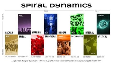 bursty human dynamics springerbriefs in complexity books 1000 images about spiral dynamics on photo