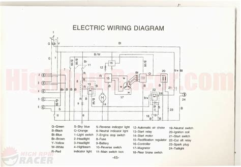 banshee wiring diagram yamoto atv 250 wiring diagram