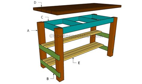 plans for building a kitchen island diy kitchen island plans howtospecialist how to build