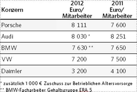 Audi Tarifvertrag by Porsche Mitarbeiter Erhalten 8111 Pr 228 Mie