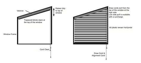 Valance On Blinds Trapezoid Blinds Moveable Angled Blinds Manual Or