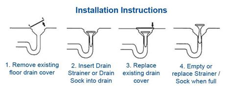 Plumbing Installation Guide by Plastic Floor Drain Strainer To Prevent Drain Clogs