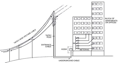 wiring diagram for summer house wiring just another