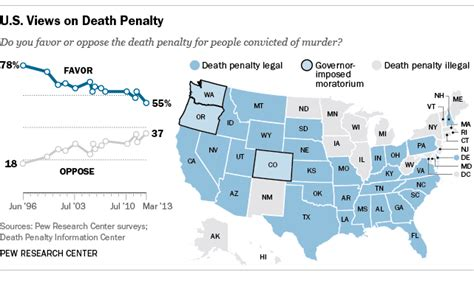 executions in the u s in 2003 death penalty information opposition to capital punishment in the united states
