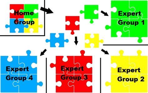 Jigsaw Comprehension Strategies Jigsaw Strategy Template