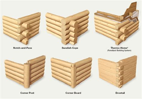 How to build a log cabin: designing and planning