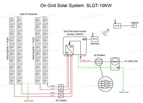 grid tie inverter diagram 10kw grid tie solar system also called 10kw home solar