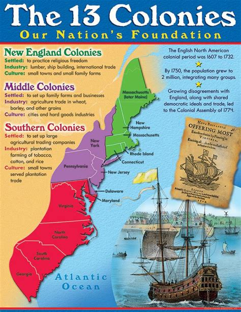 colonie map game 13 colonies map quiz new calendar template site