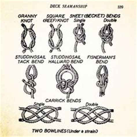Types Of Macrame Knots - 1000 images about knot tying on knots types