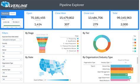 asset management dashboard template asset management pipeline explorer silverline
