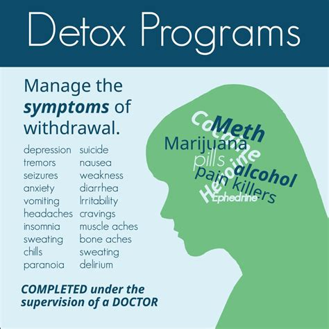 Detox Medications by Detox Centers
