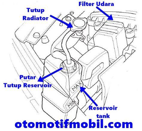 Selang Radiator Honda Jazz cara mengganti menguras dan mengisi air radiator honda jazz