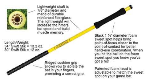 how to get a faster swing in baseball how to swing a bat faster 28 images the latest