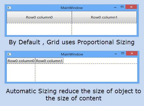 grid layout in xaml grid layout in wpf