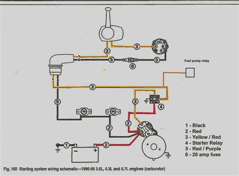 volvo penta wiring diagrams marine power wiring diagrams